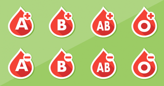 Blood type and character: 'A' are sensitive and brave, 'B' type are charmers, 'O' are...